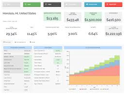 Investment Property Spreadsheet Airbnb Income Estimates Hawaii