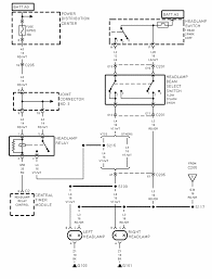 1998 dodge ram 1500 wiring schematic wiring diagram and