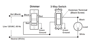 simple single light switch wiring diagram leviton presents how to