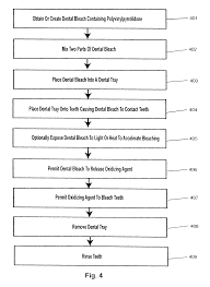 patent us7862801 adhesive dental bleaching compositions