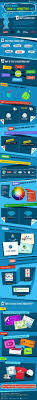 3d Home Design Software Kostenlos by Die Besten 25 Logo Design Software Ideen Auf Pinterest Logo