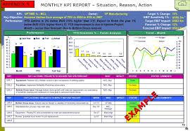 improvement report template weekly progress report template fieldstation co
