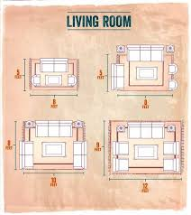 Typical Area Rug Sizes Area Rug Sizes For Living Room Best Decor Things
