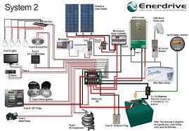 12v caravan wiring diagram wiring diagram and schematic diagram