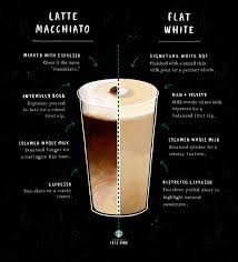 iced espresso macchiato comparing the latte macchiato and the flat white latte macchiato