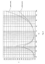 patent us8588457 low cost motor design for rare earth magnet