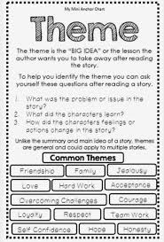 story themes about friendship theme anchor chart i like that it mentions the author s purpose