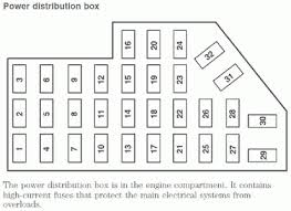 1998 ford explorer fuse diagram 2003 ford explorer fuse box autobonches com