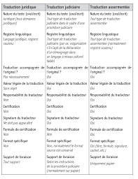 traduction chambre espagnol traduire chambre en espagnol 44 images liste de verbes avec