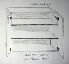 European Kitchen Cabinet Manufacturers 100 Frameless Kitchen Cabinets Kitchen Short Kitchen Design