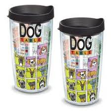 periodic table of dogs it s not really drinking alone if the dog is home wine glasses
