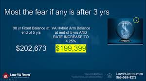 va arm loan va hybrid loan vs 30 fixed rate loan