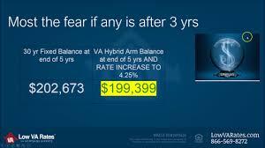 va arm loan va hybrid loan vs 30 fixed rate loan