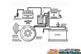 wiring air cond kereta kancil efcaviation com