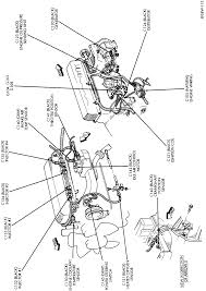 wiring harness diagram for 1995 jeep wrangler u2013 the wiring diagram