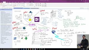 10 best uses for onenote in your teaching and learning u2013 microsoft edu