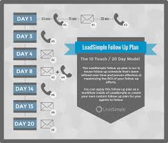 Sample Follow Up Letter After Business Meeting by Dominant Follow Up Strategies Leadsimple