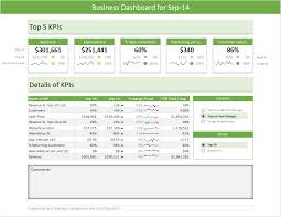 Excel Dashboard Templates Excel Dashboard Templates Now Chandoo Org Become