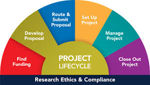 sample of significance of study in research paper research proposals appendices orsp