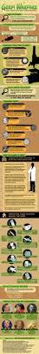 the 25 best medical login ideas on pinterest we heart it login