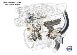upgraded d5 engine with enhanced performance and reduced fuel