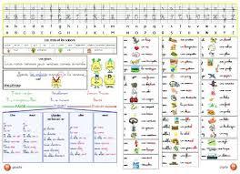 sous bureau transparent sous bureau enfant a bureaucracy literally translated means