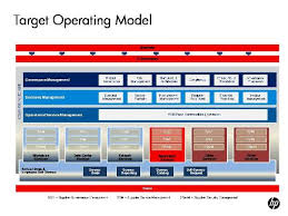 operating model template operating model new bank strategies require new operating models