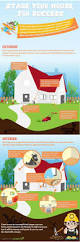 344 best real estate infographics images on pinterest