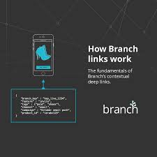 how branch links work