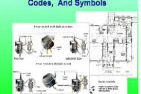mesmerizing ac motor wire colors ideas wiring schematic