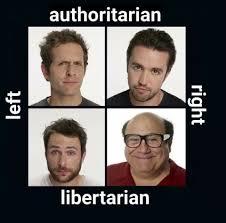 Meme Types - it s always sunny in philadelphia meme political types on bingememe