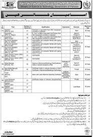Ministry Of Interior Jobs Jobs In Shaheed Zulfikar Ali Bhutto Institute Of Science And