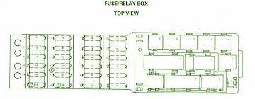 identify diagram fuse box diagram mercedes w124 etm 1986 1992