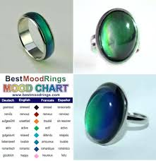 mood colors meanings chart mood ring color chart extraordinary bracelet colors