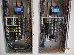 electric panel basics