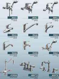 different kitchen faucet types