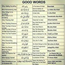 what is the meaning of in sha allah in quora