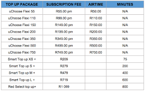 vodacom airtime vodacom cell phone contracts