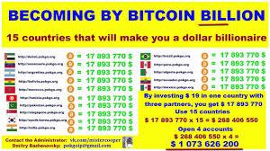bitcoin yearly chart bitcoin stock bitcoin live chart bitcoin yearly chart youtube