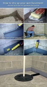 Wet Basement Waterproofing - an inexpensive basement waterproofing option basements house