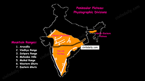 eastern and western ghats the peninsular plateau part 2 u2013 civilsdaily
