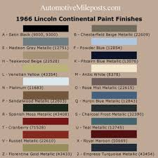 1966 lincoln continental available paint finish colors codes and