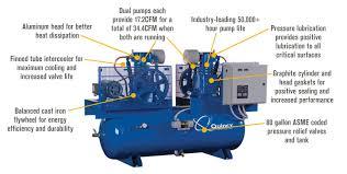 free shipping u2014 quincy duplexair compressor u2014 5 hp 230 volt 3