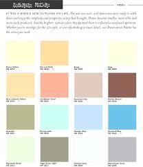 1950s color scheme surprising 1950s interior paint colors contemporary simple