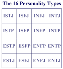 bullish f ck corporate personality tests and take control of your