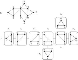 line graphs of bounded clique width sciencedirect