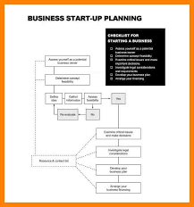 free business plan template pdf 8 startup business plan template pdf cv for teaching