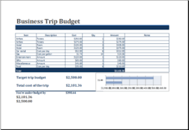 Travel Budget Template Excel 19 Templates Of Personal Use For Word Excel Templateinn