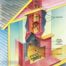Fireplace Flue Repair by Chimney Fires Spradling Home Inspections