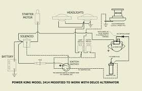 tractor wiring diagrams ford n wiring diagram wiring diagram and